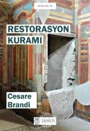 Restorasyon Kuramı