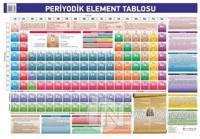 Periyodik Element Tablosu (50x70) %13 indirimli Kolektif