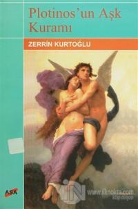 Plotinos'un Aşk Kuramı