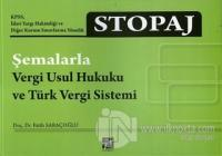 Stopaj KPSS İdari Yargı Hakimliği ve Diğer Kurum Sınavlarına Yönelik