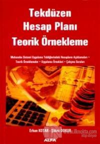 Tekdüzen Hesap Planı Teorik Örnekleme