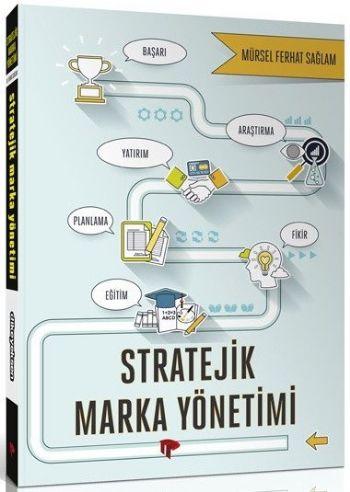 Stratejik Marka Yönetimi
