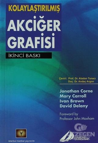 Kolaylaştırılmış Akciğer Grafisi Jonathan Corne İstanbul Tıp Kitabevi