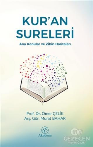 Kur'an Sureleri