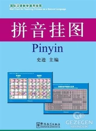 Pinyin Charts - Çince Fonetik Alfabesi Posterleri