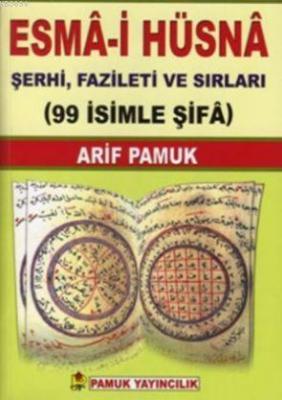 Esma-i Hüsna Şerhi, Fazileti ve Sırları (Dua-001)