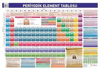 Periyodik Element Tablosu (70x100)