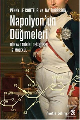 Napolyon'un Düğmeleri
