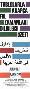 Tablolarla Arapça Fiil Zamanları Dilbilgisi Özeti