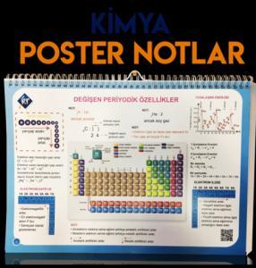 KR Akademi YKS TYT Kimya Poster Notlar