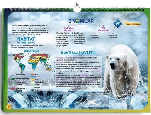 KR Akademi AYT Coğrafya Poster Notlar