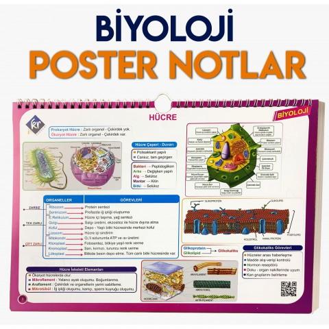 KR Akademi TYT Biyoloji Poster Notlar